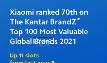 Xiaomi Ranked 70th on the Top 100 Most Valuable Global Brands 2021